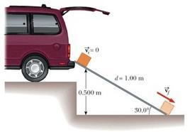 Figura 5.13. Una cassa scivola lungo una rampa scabra  (figura 7.8 in Jewett & Serway).