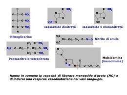 Fig. 3 Formule di strutture  di alcuni nitrovasodilatatori.