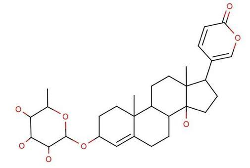 Proscillaridina A, bufanolide presente nella scilla. Fonte: Wikimedia