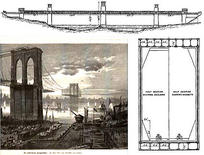 Il ponte di Brooklyn, 1883. Fonte: Ephemeral New York; il ponte Britannia, 1850. Fonte: Wikimedia Commons
