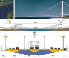 """Il ponte sullo stretto di Messina. Fonte: Immagine fornite da """"Stretto di Messina S.p.A"""""""
