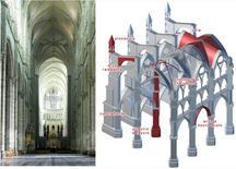 Cattedrale di Amiens – 1220. Fonte Wikimedia; schema architettura gotica. Fonte: Wikimedia