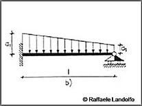 Relativo modelle di calcolo