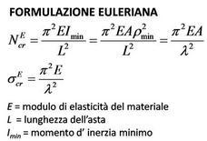 Formulazione euleriana del carico critico