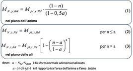 Formulazione della capacità portante a presso o tensoflessione