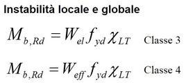Capacità portante nel caso di instabilità globale e locale