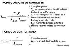 Formulazione di Jourawsky e formulazione semplificata