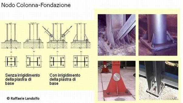 Es. di collegamento bullonato colonna-fondazione