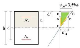Similitudine tra i triangoli per ricavare ε's