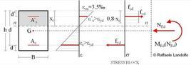 Sezione pressoinflessa: retta di deformazione in condizioni ultime e diagramma delle tensioni interne in accordo alle ipotesi fatte