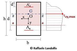 Diagramma delle τzy per una sezione in c.a. sollecitata a pressoflessione