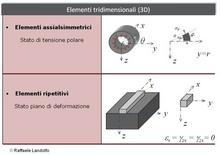 Elementi tridimensionali