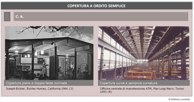 Esempi di coperture a semplice orditura in c.a. Fonte: Palo Alto Wiki (3); Tram di Torino (4)