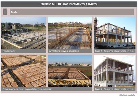 Es. di edifico multipiano in cemento armato