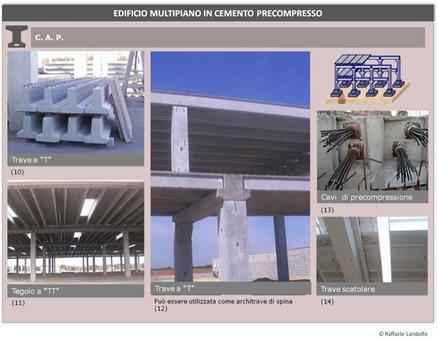 Es. di un edificio multipiano in c.a.p. Fonte: SICEM s.p.a. (10); SICEM s.pa. (11); SICEM s.p.a (12); Wikimedia Commons (13); SICEM s.p.a (14)