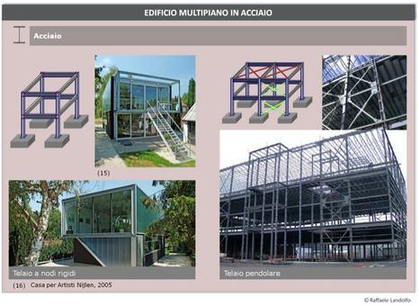 Esempi di edifici multipiano in acciaio. Fonte: Case Eco (15); Case Eco (16)