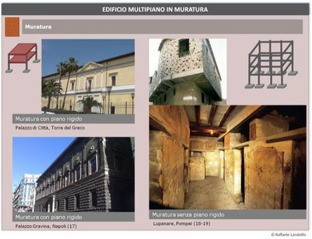 Esempi di edifici multipiano in muratura. Fonte: Wikimedia commons (17);RP media (18); Soprintendenza Speciale per i Beni Archeologici di Napoli e Pompei (19)
