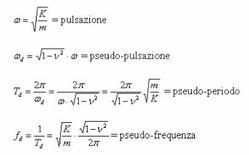 Caratteristiche del moto pseudo-periodico