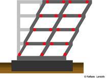 Strutture a telaio: zone dissipative