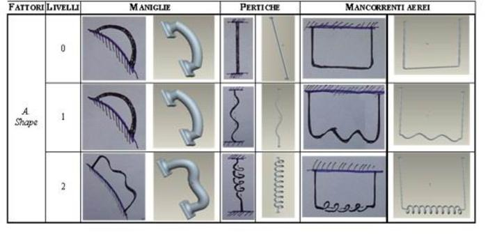 """I """"supporti per chi è in piedi"""" vengono ideati mediante  schizzi bidimensionali e, successivamente, modellati nella loro forma tridimensionale mediante l'impiego di sistemi CAD."""