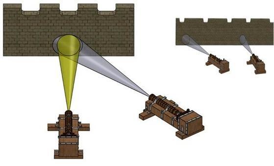 L'intersezione tra superfici è un problema ingegneristico formulato da Monge nello studio delle fortificazioni.
