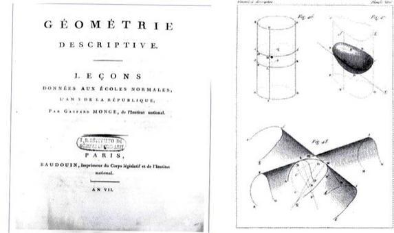Il trattato di Monge sulla geometria descrittiva, pubblicato in Francia e diffuso nelle principali Scuole Militari europee.