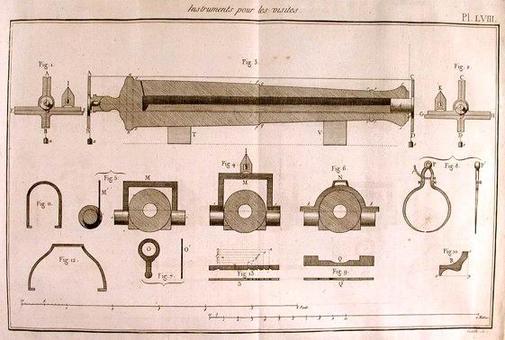 A Napoli l'ammiraglio Acton insegnava alla Scuola Militare e pubblicava un trattato sui cannoni del Regno delle due Sicilie.