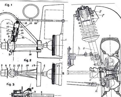 Il disegno è parte integrante del brevetto industriale, garantendo completezza ed univocità di interpretazione (Biggioggero et al., 2004).