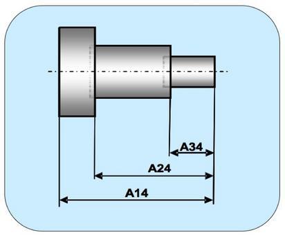 Schema parallelo utilizzato per la quotatura tecnologica.