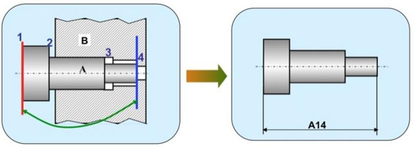 1.Il contatto si produce sulla superficie 4 e la distanza tra 1 e 4 è critica per il montaggio.