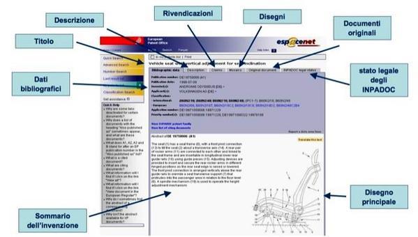 Informazioni brevettuali.