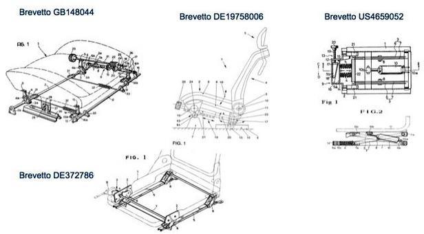 Lo stato dell'arte in un prefissato ambito di progettazione industriale è costituito dall'analisi brevettuale: caso studio delle regolazioni del sedile del posto guida.