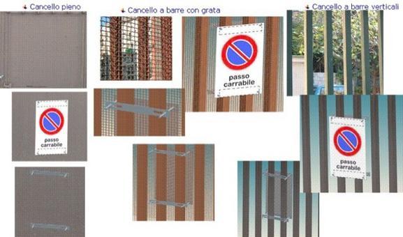 Installazione del dispositivo su diverse tipologie di cancello.