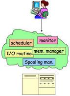 S.O. per calcolatori con multiprogrammazione