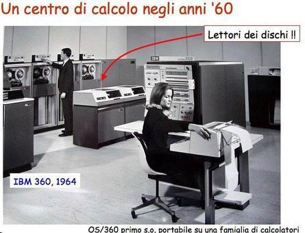 Centro di calcolo negli anni '60