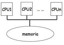 Schema esplicativo (CPU)