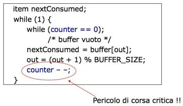Codice del processo consumatore
