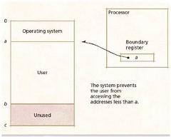 Schema esplicativo (boundary register)