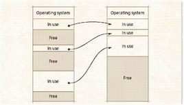 Schema della soluzione 2