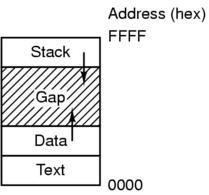 Schema esplicativo (aree)