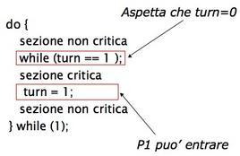 Codice (algoritmo 1)