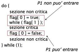 Codice (algoritmo 2)