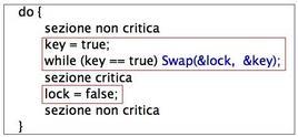 Codice (swap)