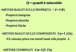 Classificazione delle metodiche in base alla quantità misurabile Q. P= proprietà Ck= componente nota Cu= componente ignota