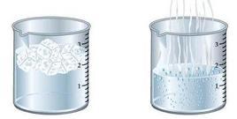 Sistema eterogeneo. In ciascun becher l'acqua pura è presente in due fasi: liquida e ghiaccio; liquida e vapore