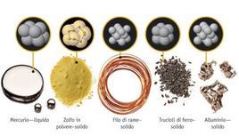 Di alcuni elementi è indicato lo stato di aggregazione in condizioni ambiente. Fonte: Kotz, Treichel, Townsend; Chimica, IV ed., EdiSES
