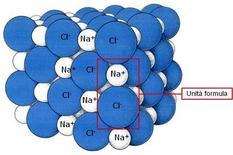 Unità formula (NaCl) del composto ionico cloruro di sodio