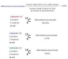 Notazione ed abbondanza isotopica degli isotopi del carbonio