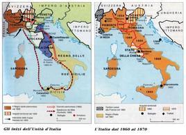 Unificazione dell'Italia a partire dal 1859