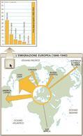 Movimento migratorio dall'Europa verso paesi oltreoceano a partire dal 1840
